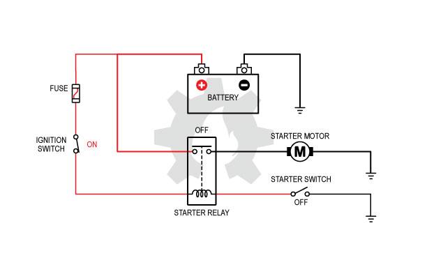 Starter Motor Wiring Diagram With Relay from henduino.github.io